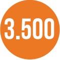 Thành tựu nổi bật Viet Vision Team Building - số người tham gia team building